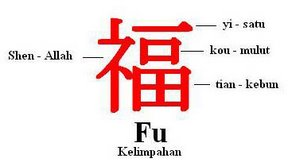 Karakter huruf Fu