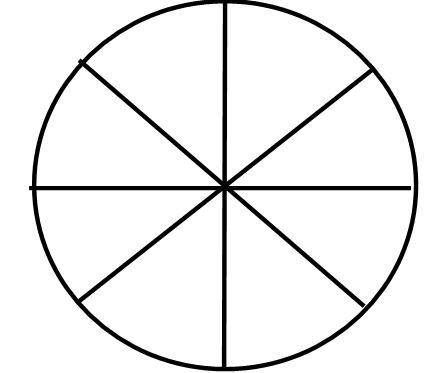 lingkaran tertutup