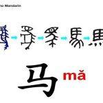 Budaya Dalam Aksara Tionghoa