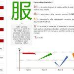 Inilah 39 Chinese Tools Menarik Yang Perlu Anda Coba!