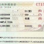 Inilah 12 Jenis VISA Yang Perlu Anda Ketahui Untuk Masuk Tiongkok