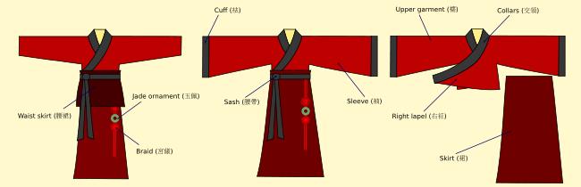 pakaian-hanfu-tionghoa