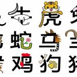 Daftar Tahun Shio, Unsur Shio dan Sifat
