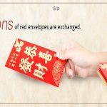 Inilah 7 Hal Yang Dilakukan Etnis Tionghoa Sepanjang Perayaan Imlek