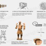 10 Fakta Menakjubkan Yang Belum Anda Ketahui Tentang Pasukan Terakota