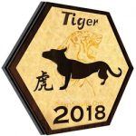 Ramalan Shio Macan 2018