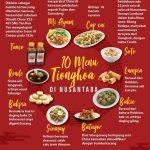 Inilah 10 Macam Menu Masakan Tionghoa Yang Jadi Kesukaan Masyarakat Indonesia