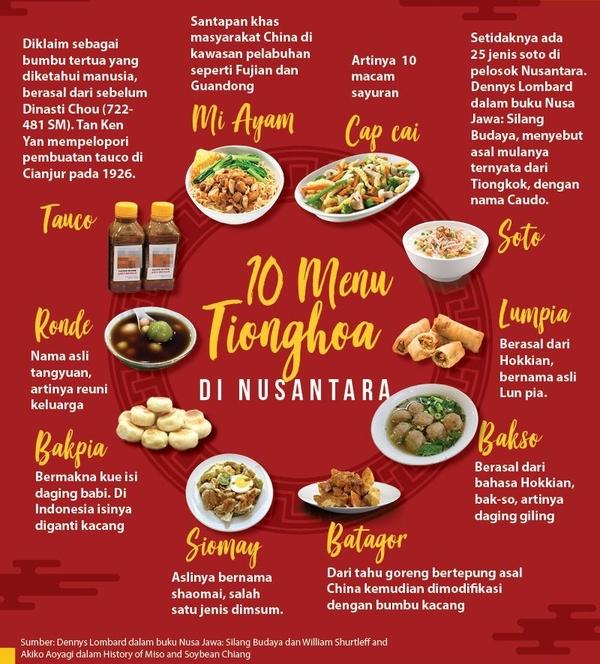 Inilah 10 Macam Menu Masakan Tionghoa Yang Jadi Kesukaan