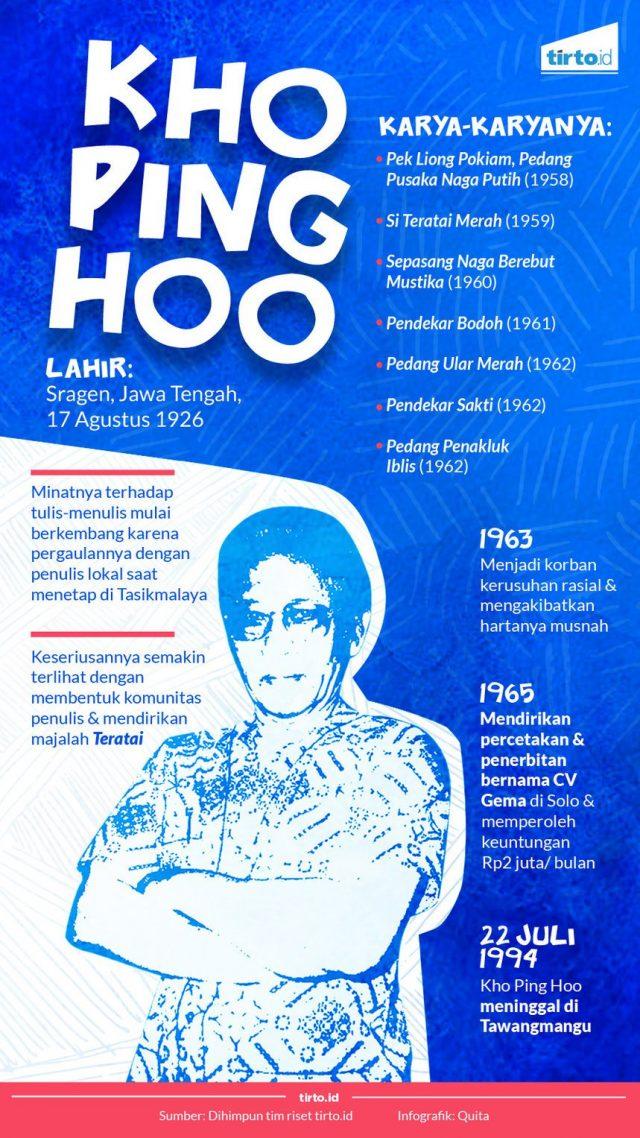 Kho Ping Hoo Penulis Cerita Silat Wuxia Terpopuler Di Indonesia Tionghoa Info
