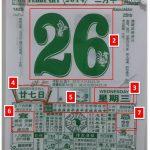 Kalender Cina (Kalender Imlek) : Arti Penjelasan dan Cara Membacanya!