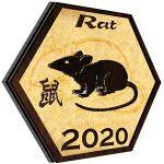 Ramalan Shio Tikus 2020 : Cinta, Usaha, Keuangan, Kesehatan dan Fengshui